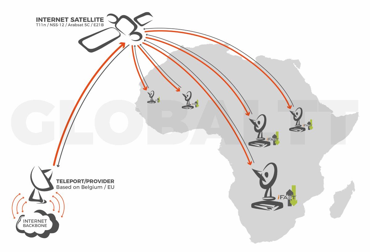 Africa Vsat Adsl High Speed Internet Satellite Connectivity